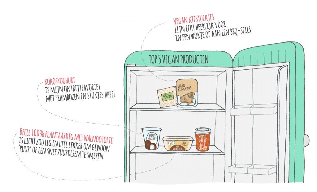 top 5 veganize je koelkast